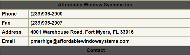 Replacement Windows Fort Myers